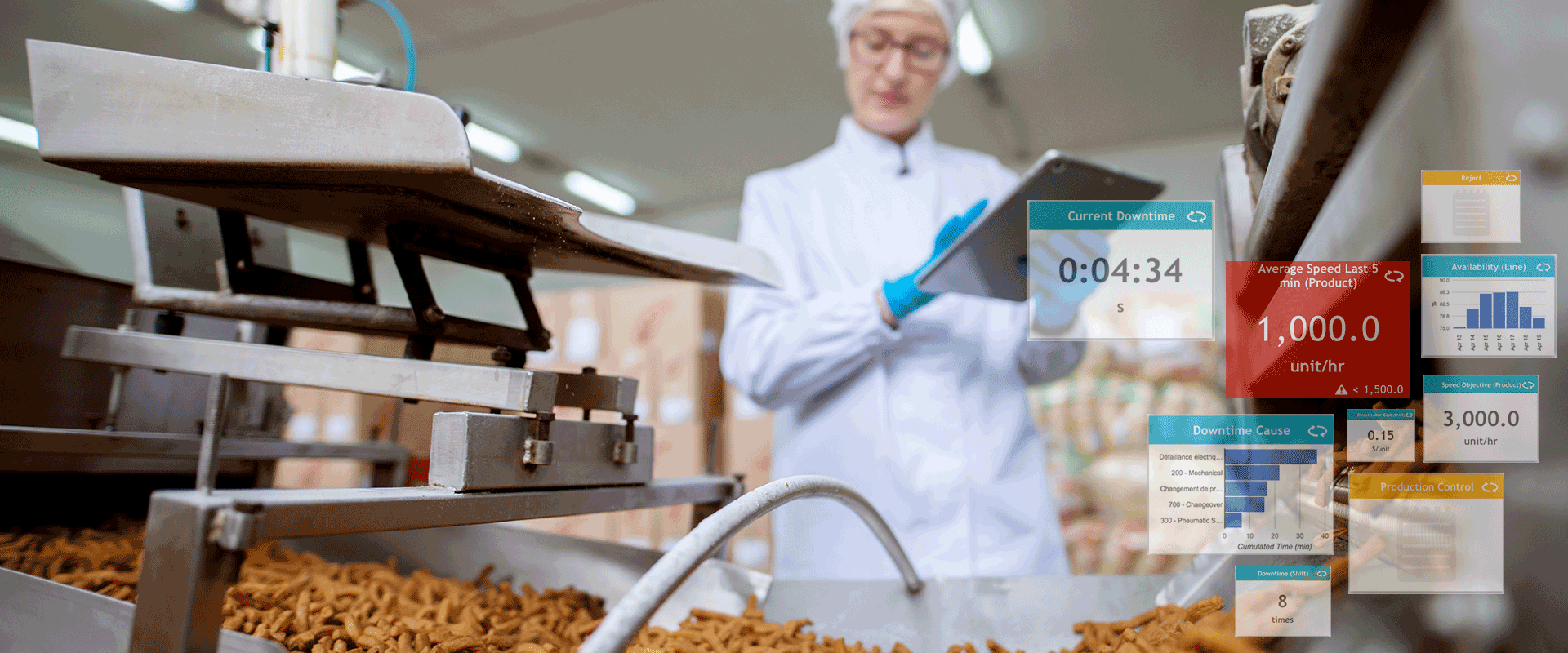 Worximity Continuous Improvement Technologies in Food and Bev Manufacturing