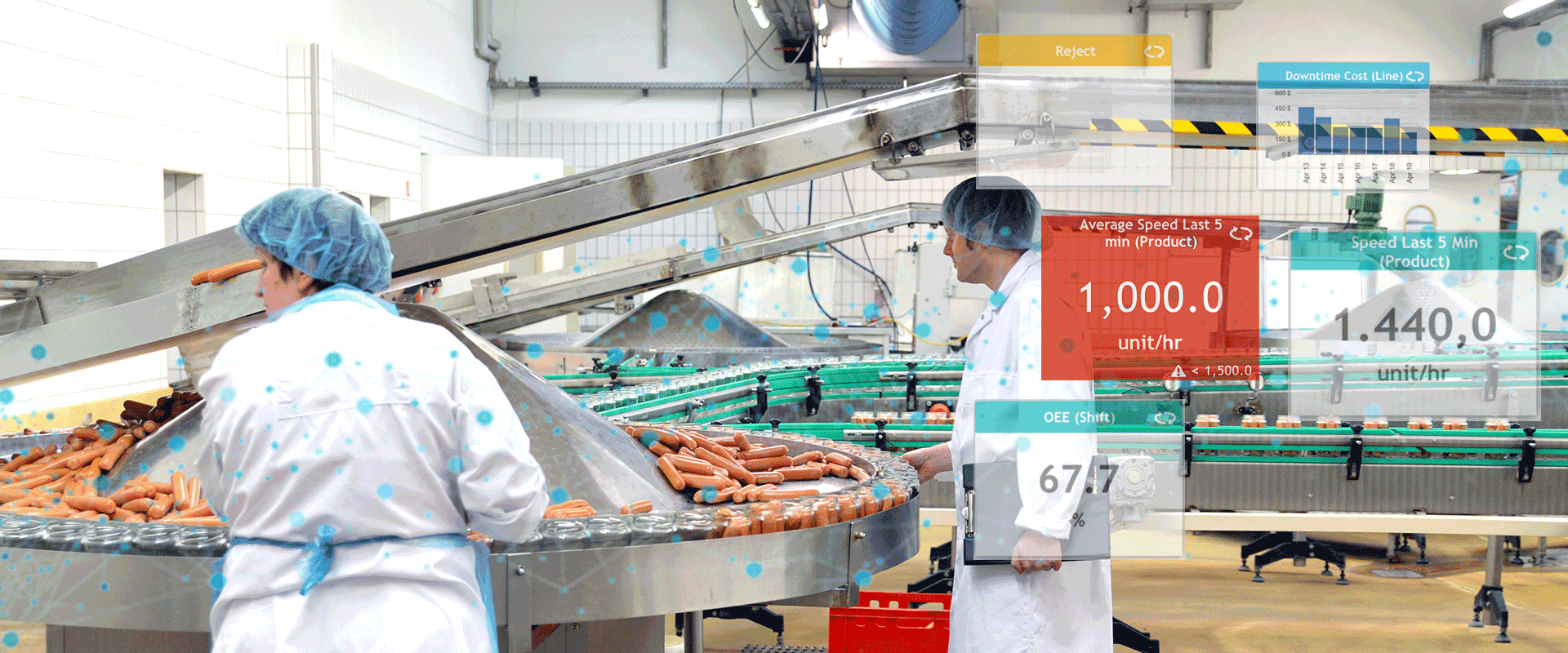 Worximity Continuous Improvement Technologies for food and bev manufacturers