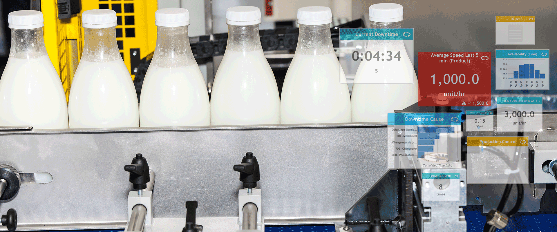 Worximity_Lean_Manufacturing_Dairy_Industry.png