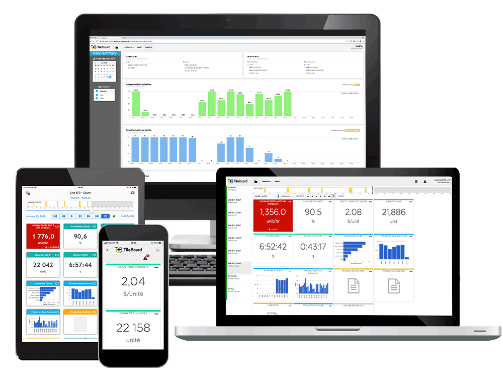 Worximity_TileBoard_Monitoring_Software_4 devices Improve Productivity