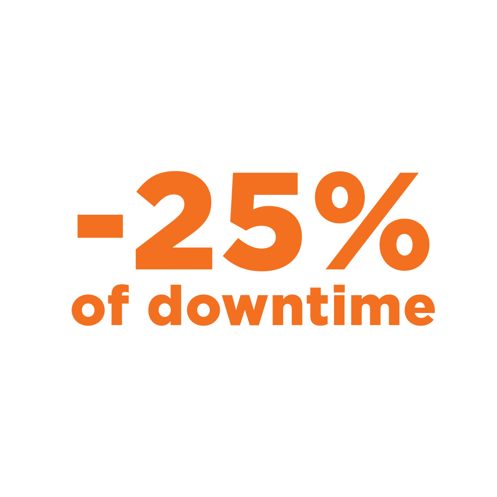 Worximity_reduces_downtime_25_percent