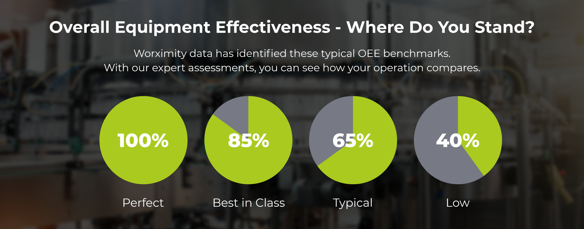 OEE Assessment